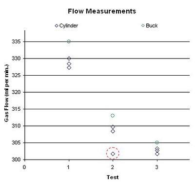 flowmeasure.jpg