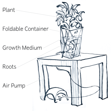 planter-labeled-fullsize.png