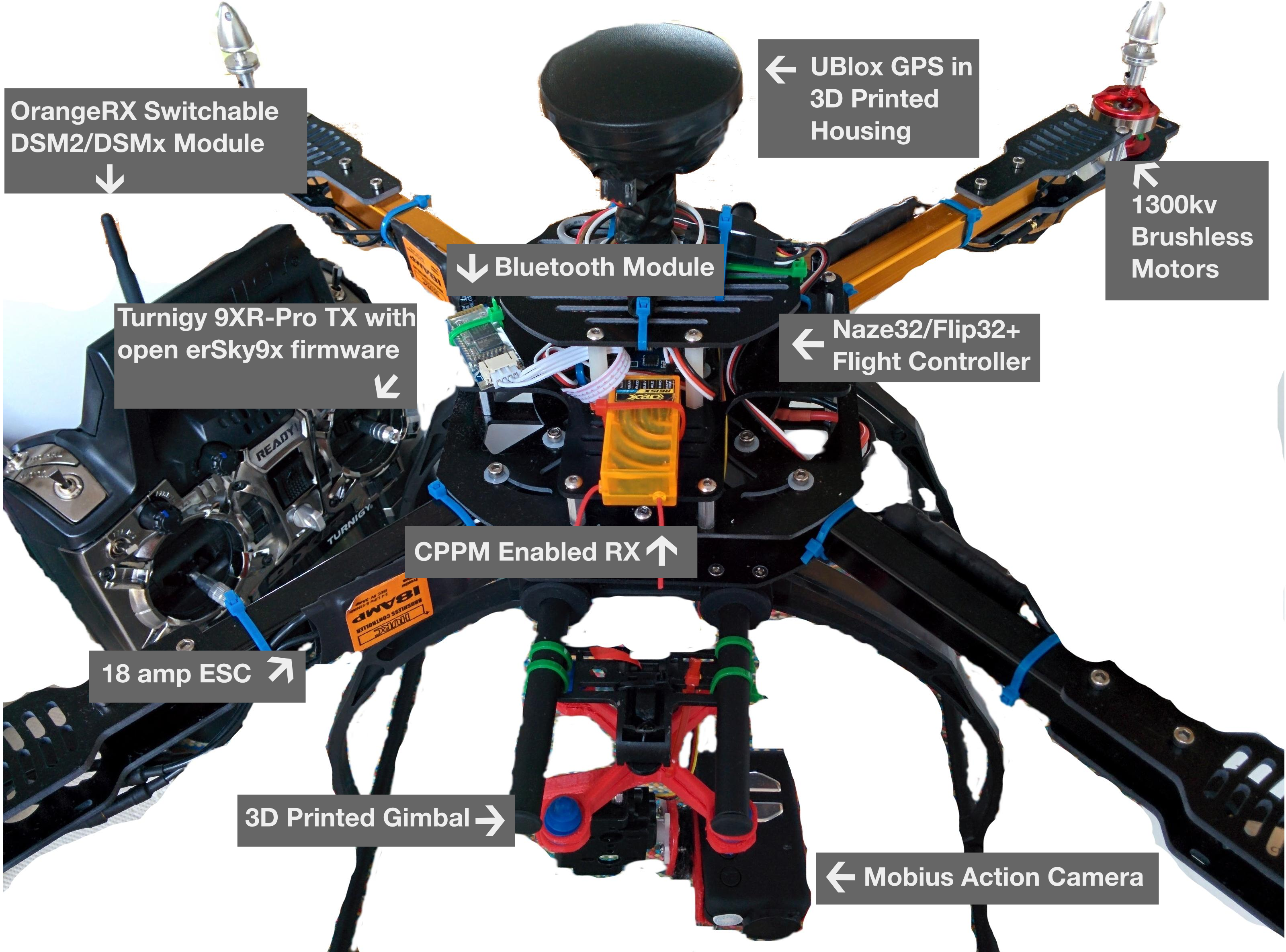 able drone with Aerial Mapping Drone For Under 60 on Varavon Wirecam Cable Cam System With Dji Ronin M Gimbal also Pixhawk update in addition 1 Space Marine Vs 1 Sentinel Matrix Verse further Ork Land Cannon Conversion Corner moreover Black spur drive victoria.