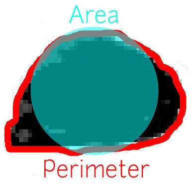 areavsperimeter.jpg