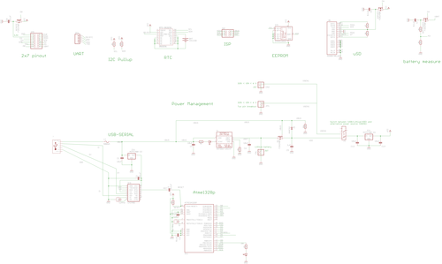 riffle-beta-0.1.5.0-schematic.png