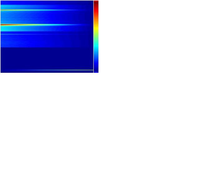 Spectrophotometer lab report