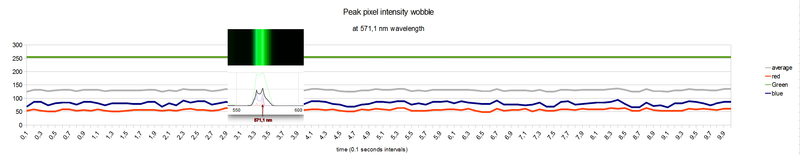 Peak_intensity_wobble_at_571_nm.jpg