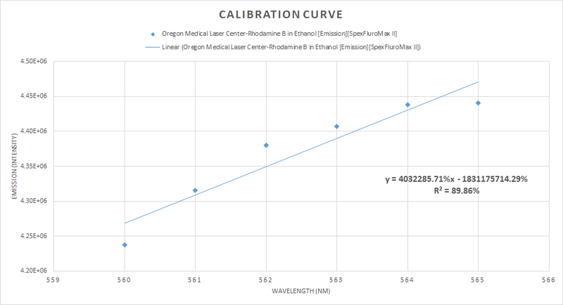 cal_curve_emission_OMLC_FIFTH.png