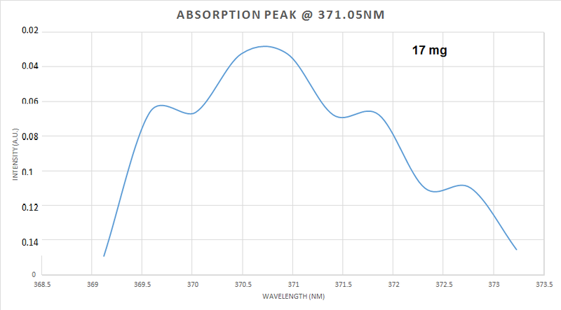 absorption_paek_371nm_part_4.png