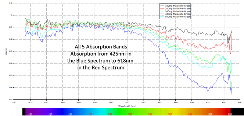 all_5_absorption_bands.png