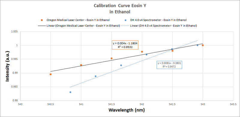 calibration_curve.png