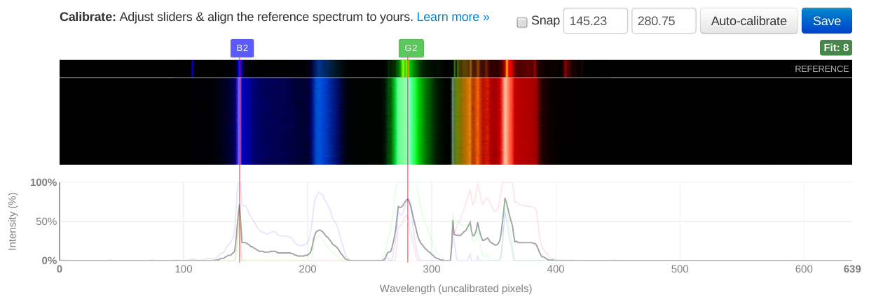 Public Lab Calibrating Your Spectrometer In Spectral