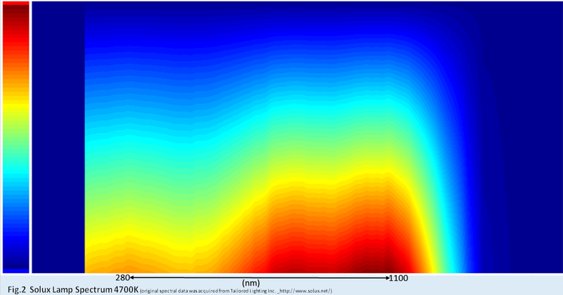 FIG_2_solux_spectrm.png