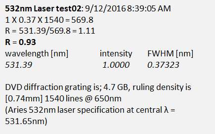 Data_for_laser_calibration_sept_12.png