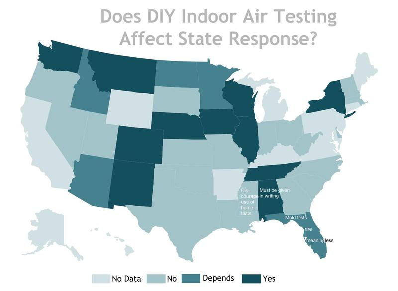 Does_DIY_Indoor_Air_Testing__Affect_State_Response_.jpg