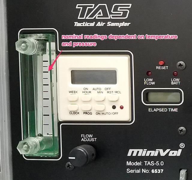 MiniVol rotameter