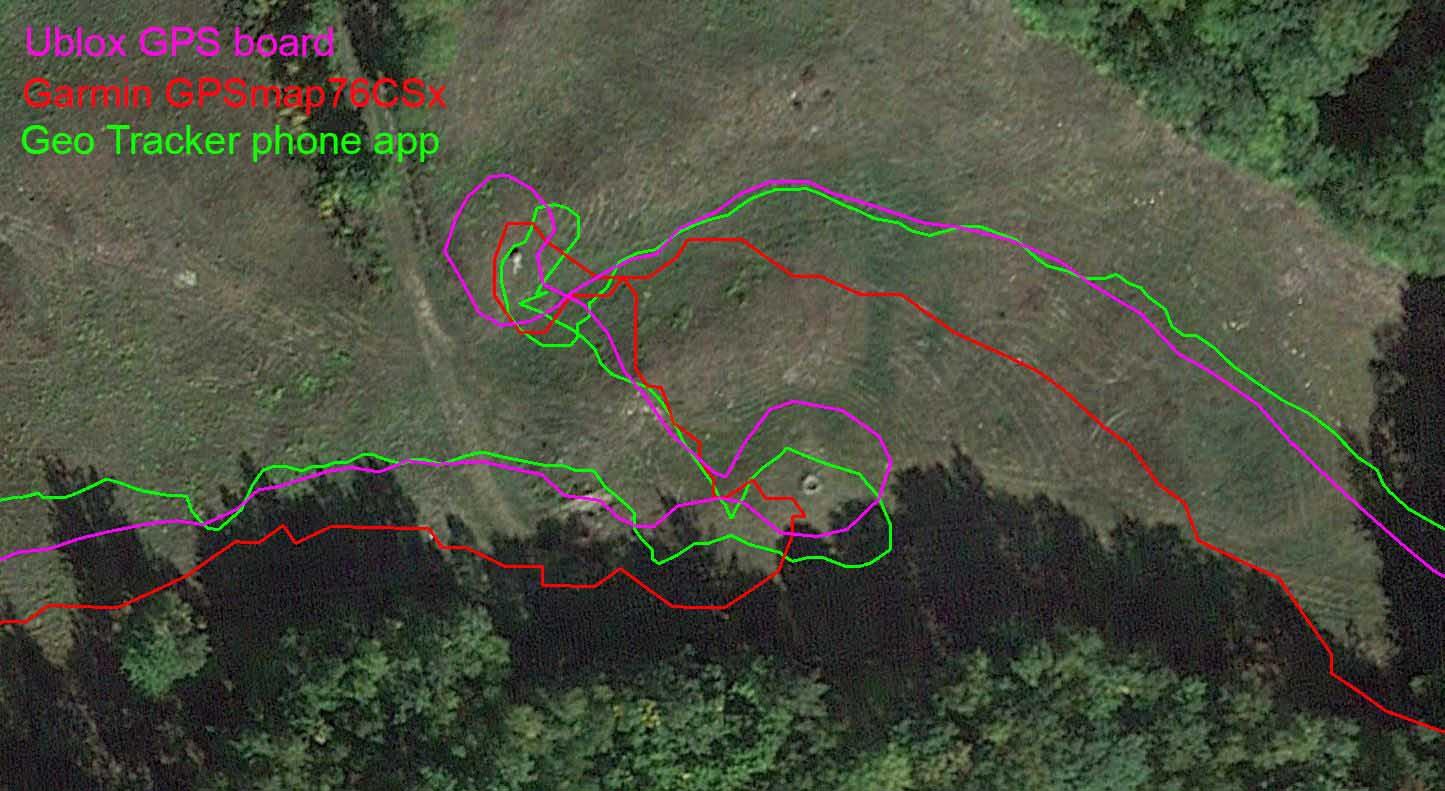 🎈 Public Lab: U-blox GPS board