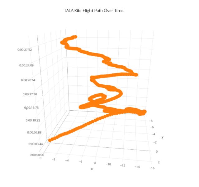 chart_1_-_Copy.PNG