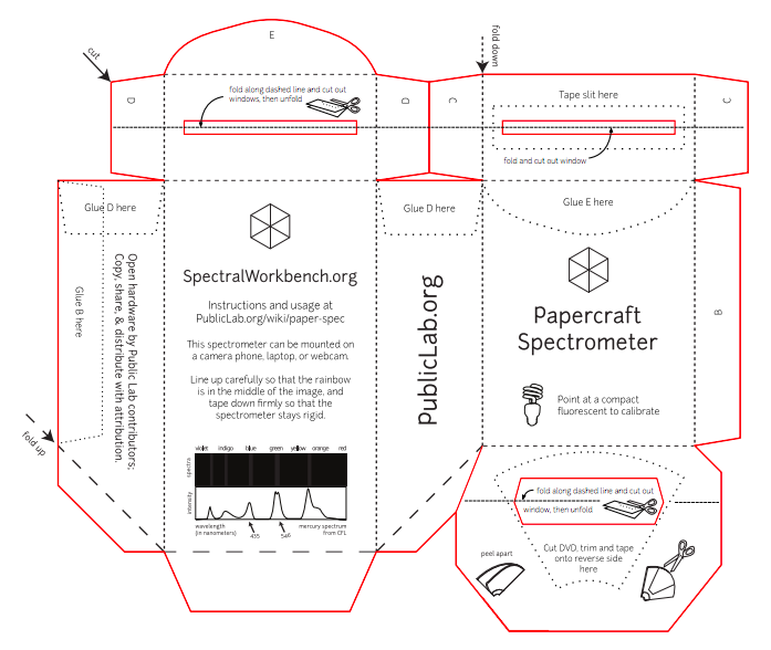 public lab tweaks to foldable mini spectrometer design screenshot2017 10 25at72027pmg ccuart Image collections