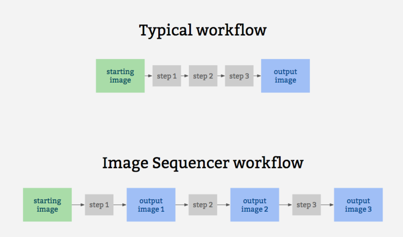diagram-workflows.png