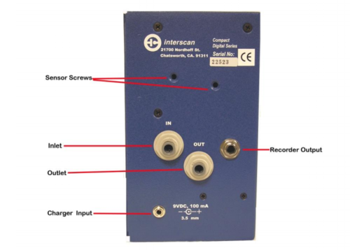 🎈 Public Lab: what data-logger will work with my portable HCHO meter?