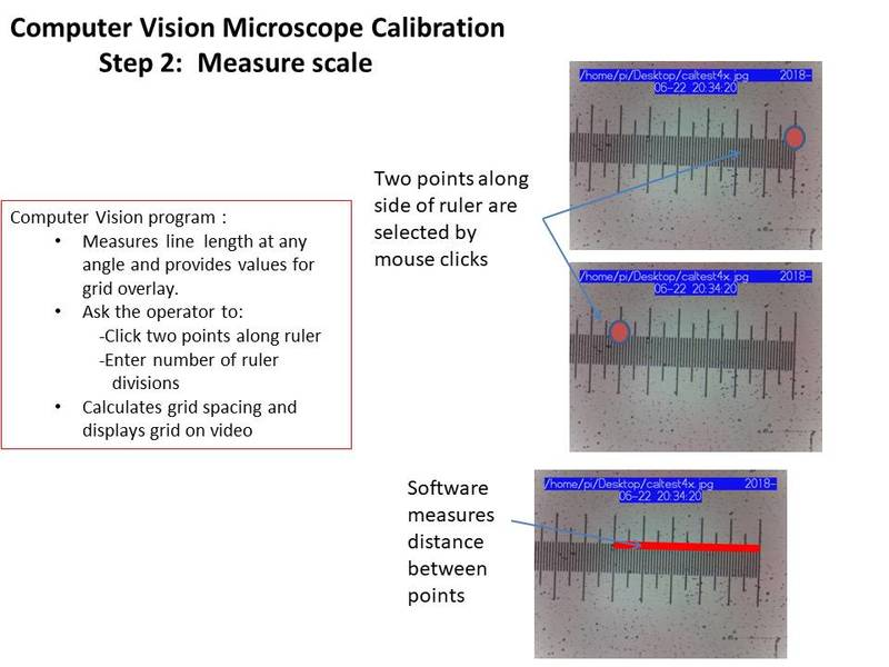 🎈 Public Lab: Microscope calibration overlays… What's the best