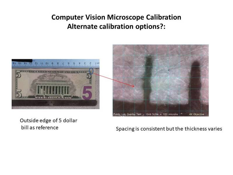 🎈 Public Lab: Microscope calibration overlays… What's the