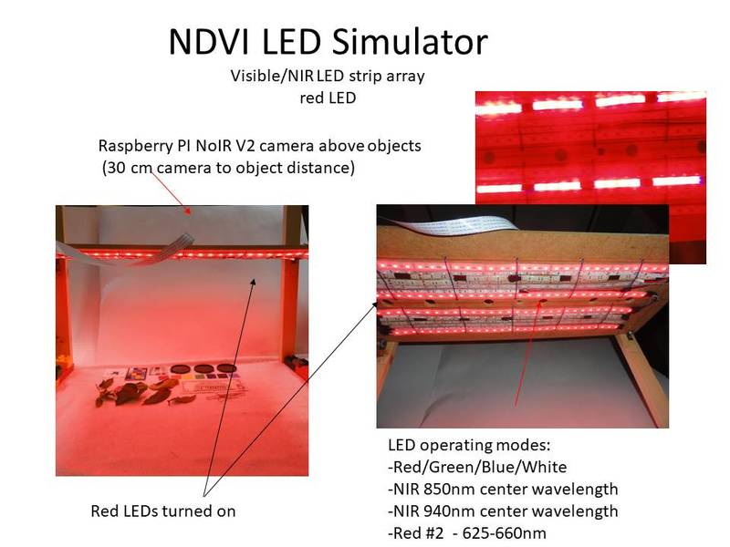🎈 Public Lab: NDVI LED Simulator