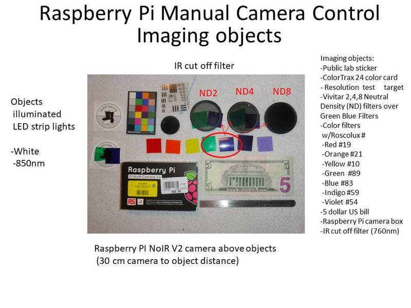 🎈 Public Lab: Raspberry Pi Manual Camera Control