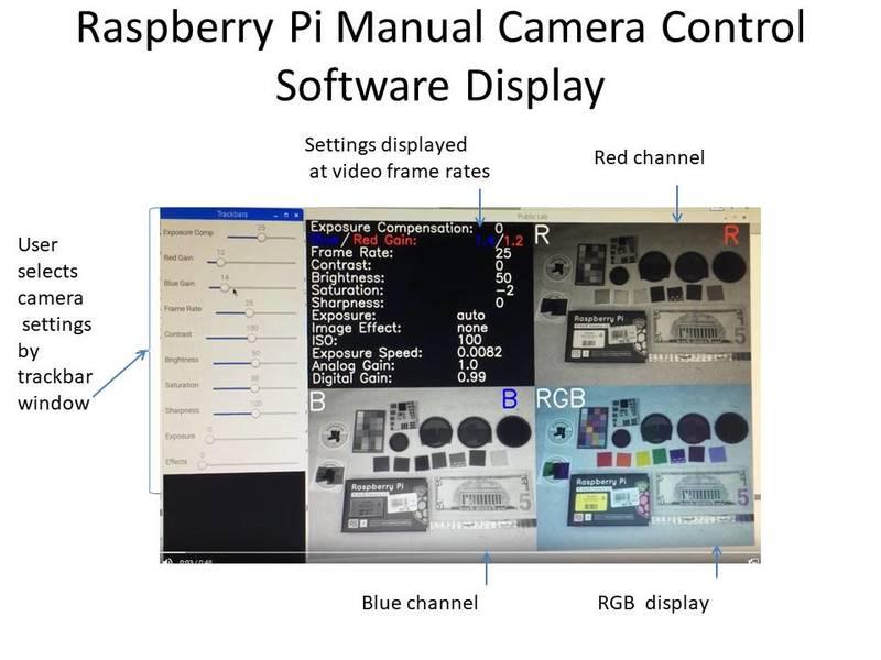 🎈 Public Lab: Raspberry Pi Manual Camera Control