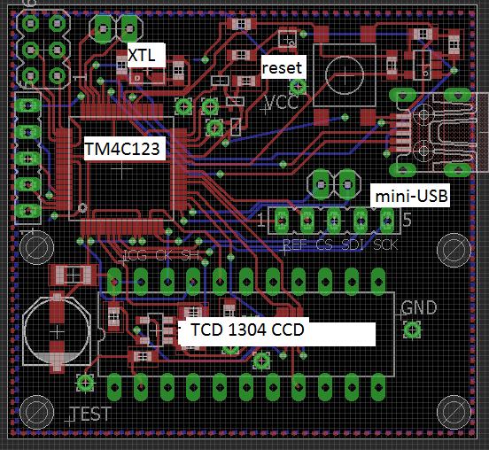 🎈 Public Lab: Wheetrometer Spectrometer update: Part 2