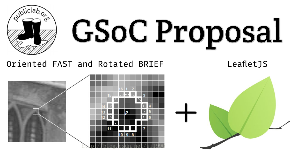 Public Lab GSoC Proposal Mapknitter ORB Descriptor W
