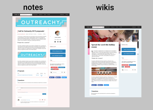 🎈 Public Lab: Create a Visual difference in wikis and notes