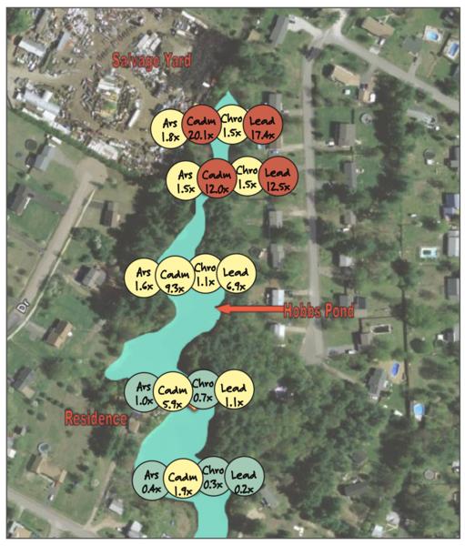 SfA mapping soil data