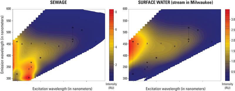 USGS fluorescence signals