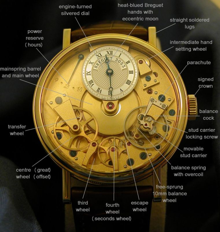 http://breguet.watchprosite.com/img/watchprosite/breguet/11/scaled/breguet_image.748111.jpg
