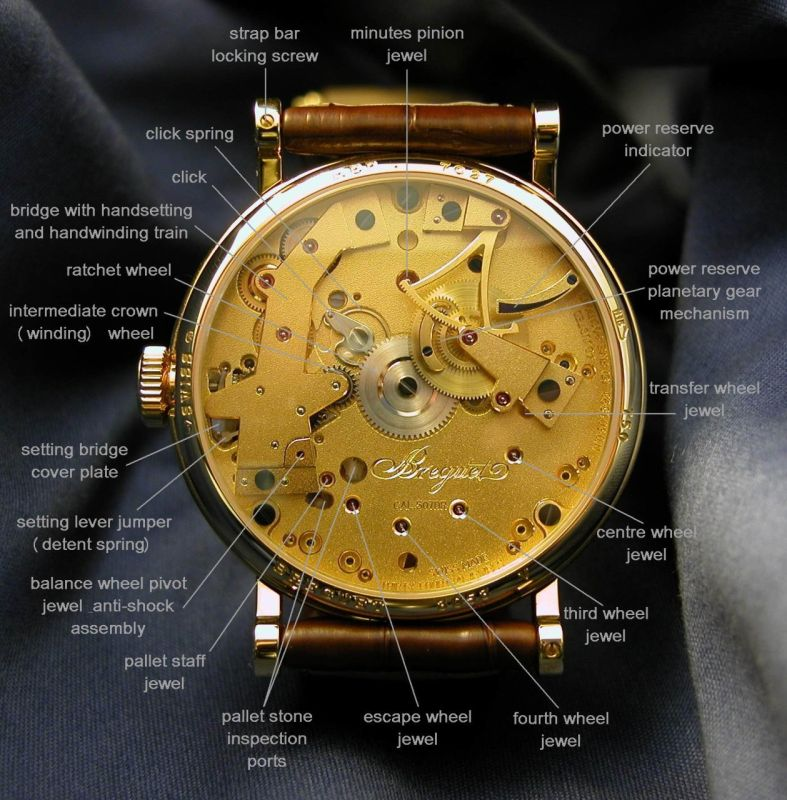 Breguet Tradition 7027 Price Breguet la Tradition 7027
