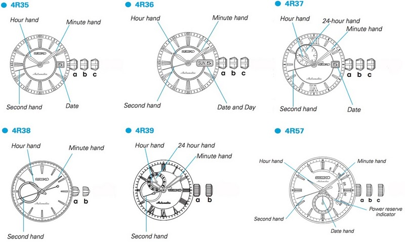 Overview of the Seiko Presage Series, Part 2 The Movements