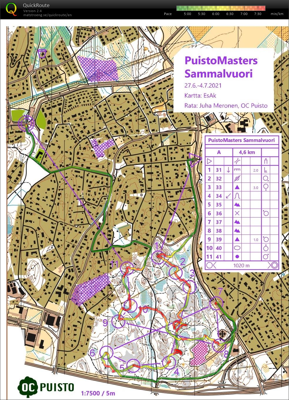 PuistoMasters Sammalvuori (01/07/2021)