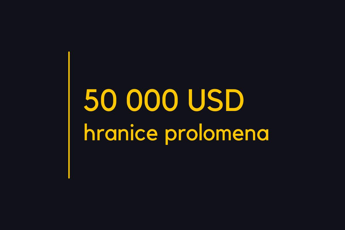 Bitcoin nakonec překonal i hranici 50 tisíc dolarů