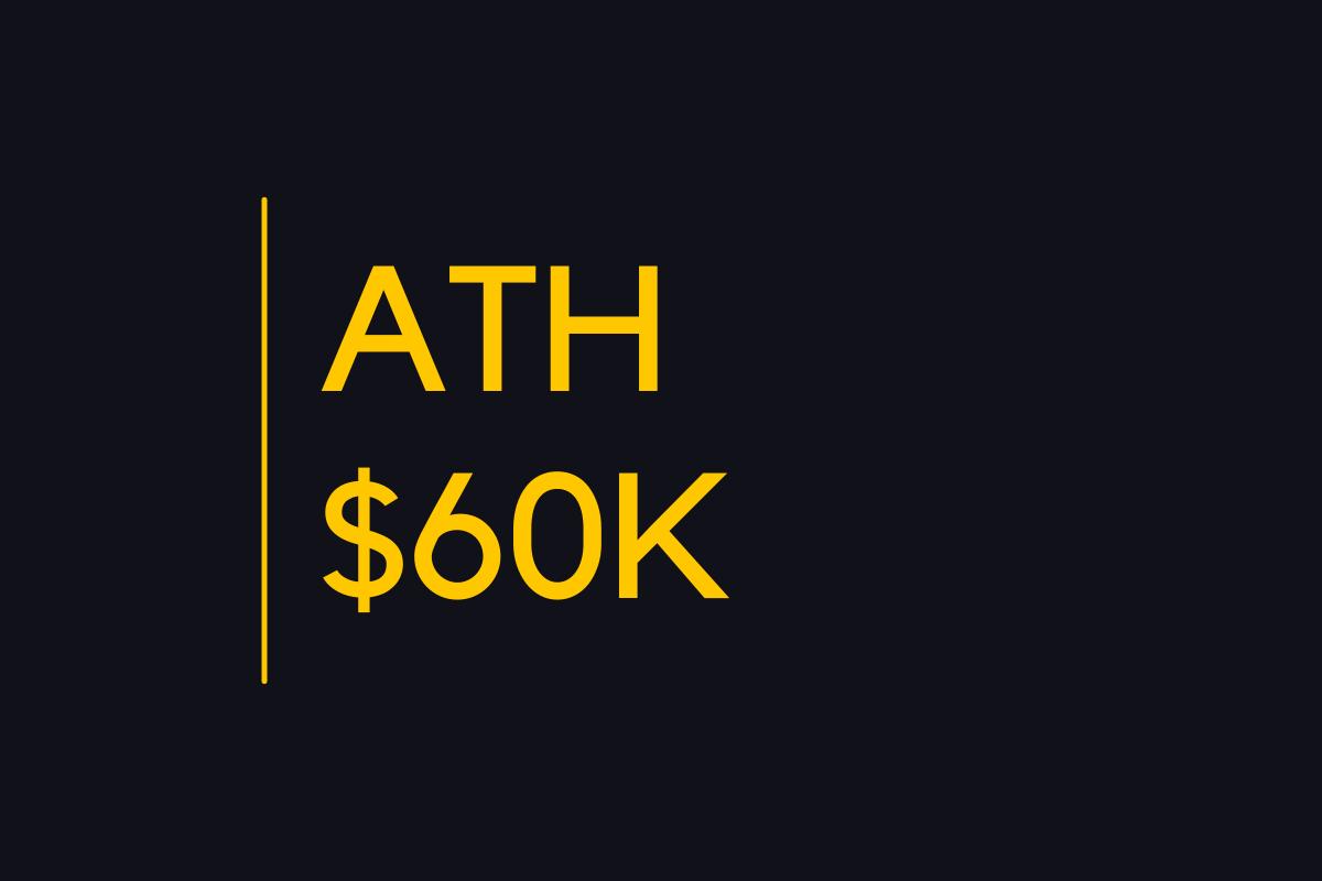 Bitcoin překonal další rekord. Dostal se nad hranici 60 tisíc dolarů