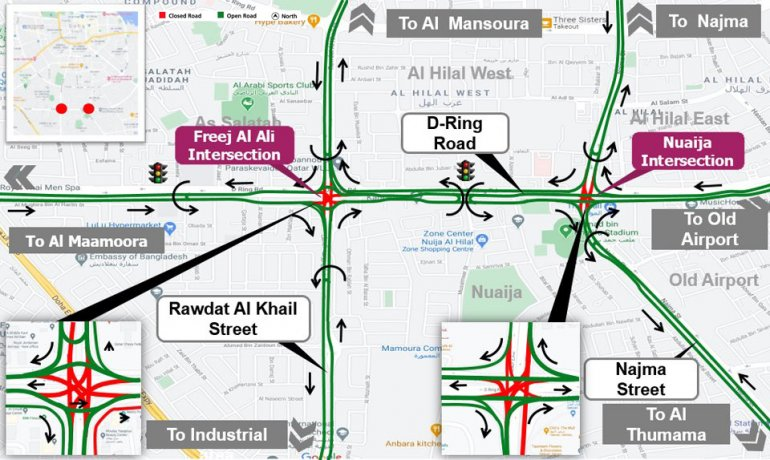 Change in road layout for D Ring road works: Ashghal