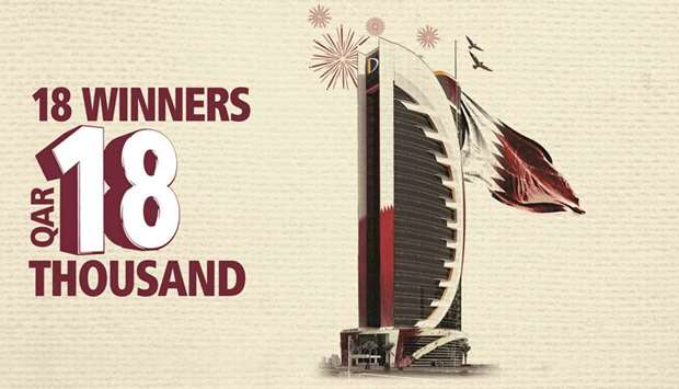 Doha Bank names Qatar National Day promotion winners