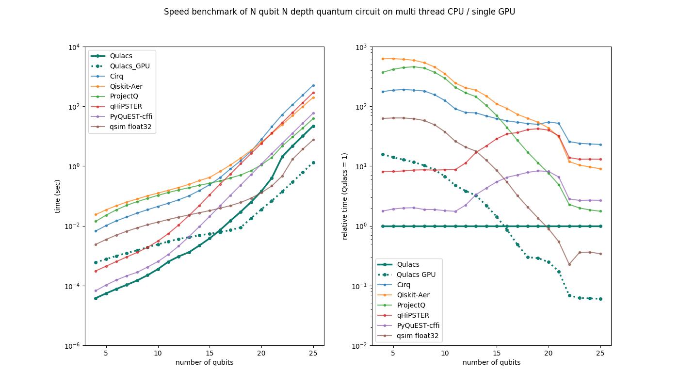 multi thread benchmark