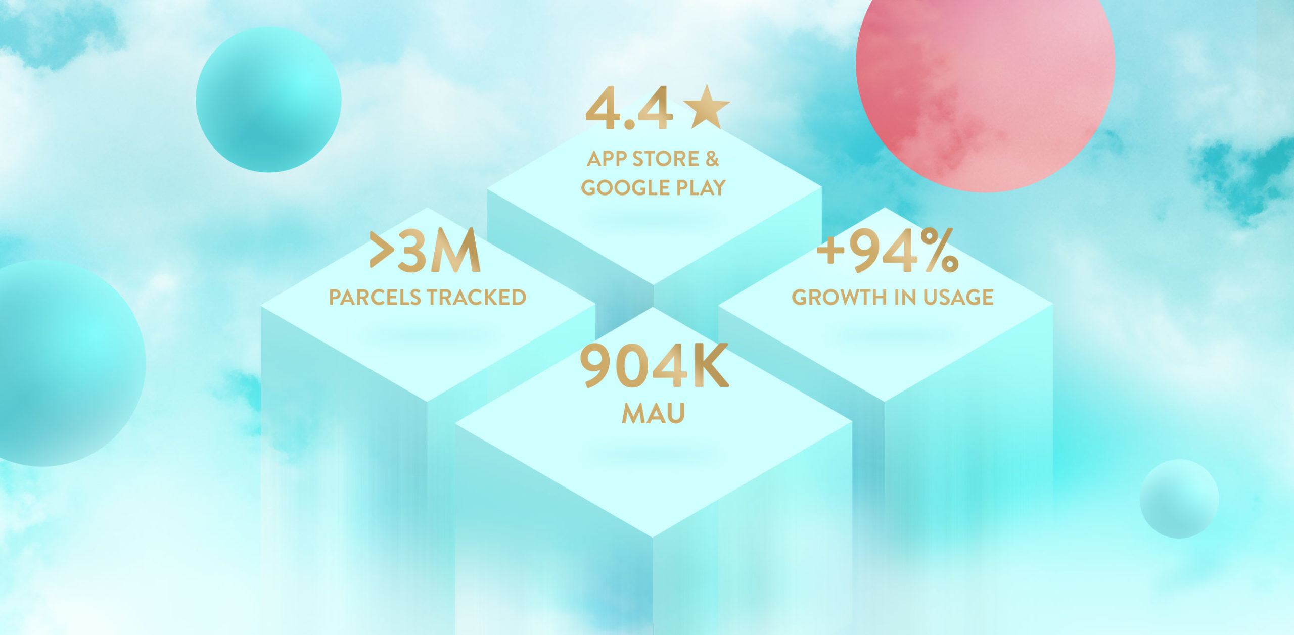 Numbers for the app: Store & Google Play rating 4.4, Over 3 million parcels tracked, Monthly active users 904000 and growth in usage 94%