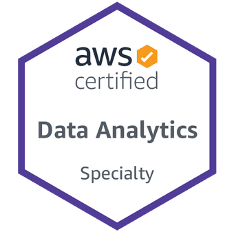 AWS Data Analytics Specialty Practice Tests