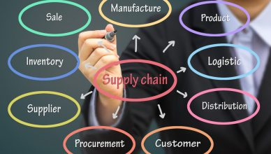 4 Ways Vehicle Route Planning Software Can Strengthen Online Retailer Supply Chains