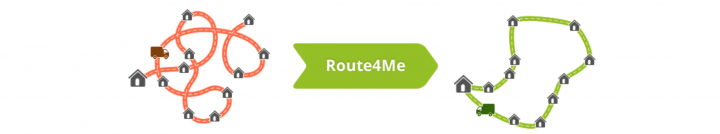 Switching from logvrp to Route4Me