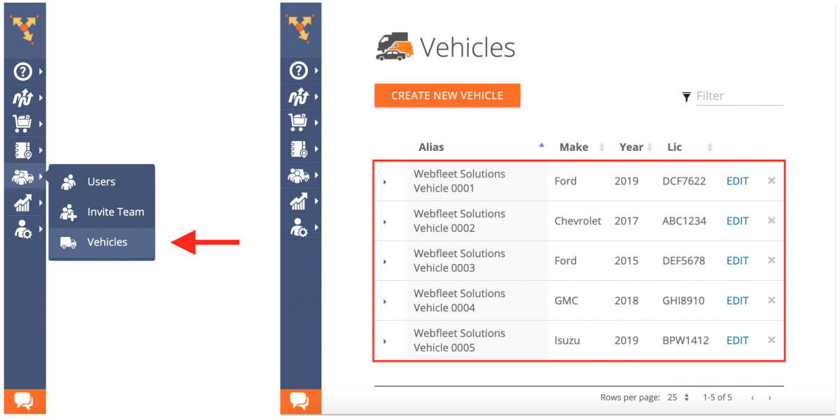 Route4Me's Telematics Integration with Webfleet Solutions