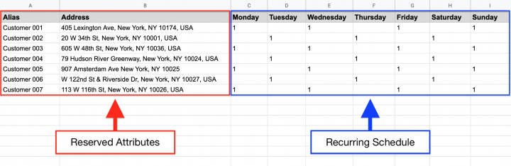 Uploading Contacts with Recurring Weekly Schedules
