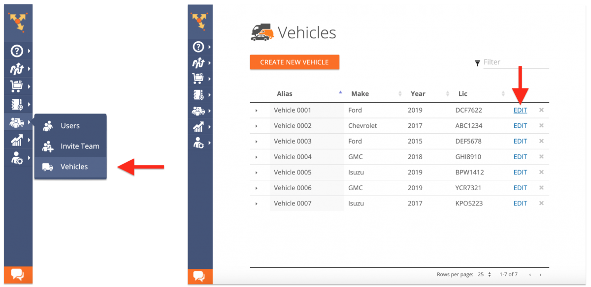 Fuel Costs - Route4Me Fuel Costs Analytics