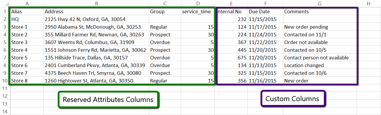 An easy route planner with Route4Me's easy use of spreadsheets