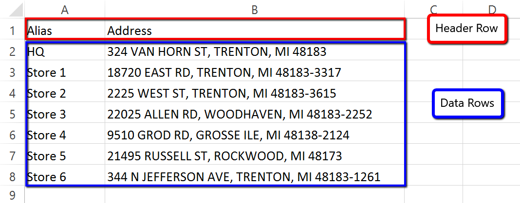 Quality route planning through Route4Me's spreadsheet upload
