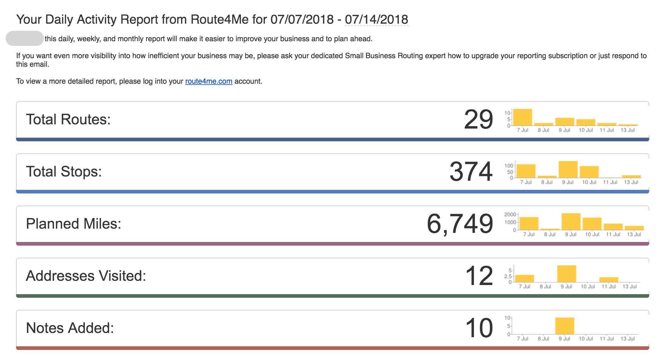 Route4Me Analytics
